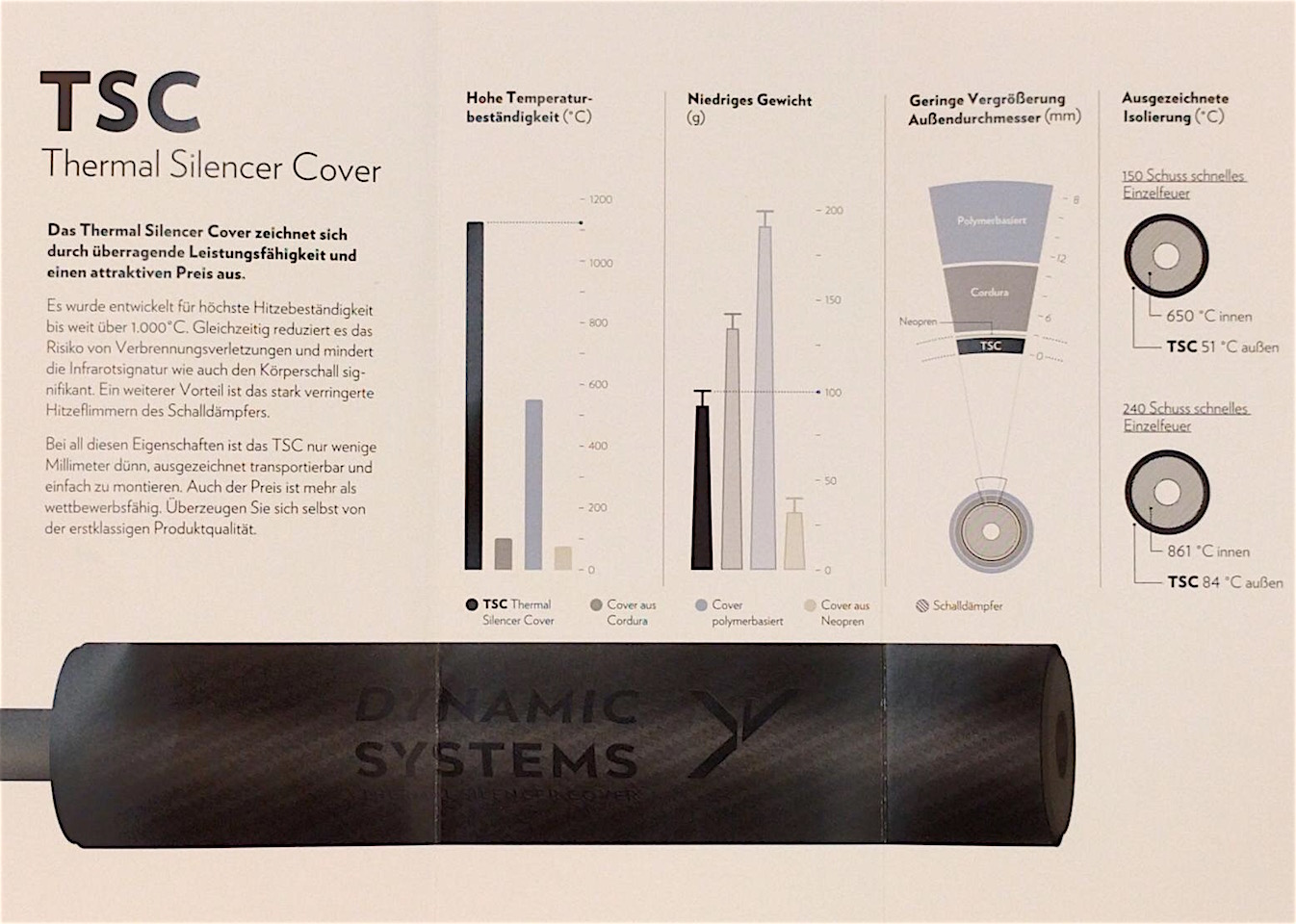 TSC Thermal Silencer Cover Flyer