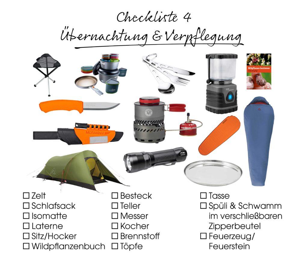 checkliste-wandern-zelten